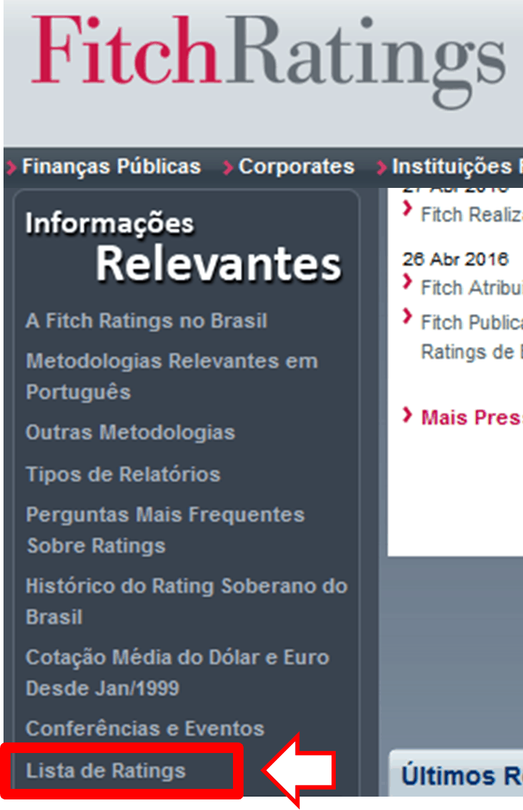fitch-lista-rating
